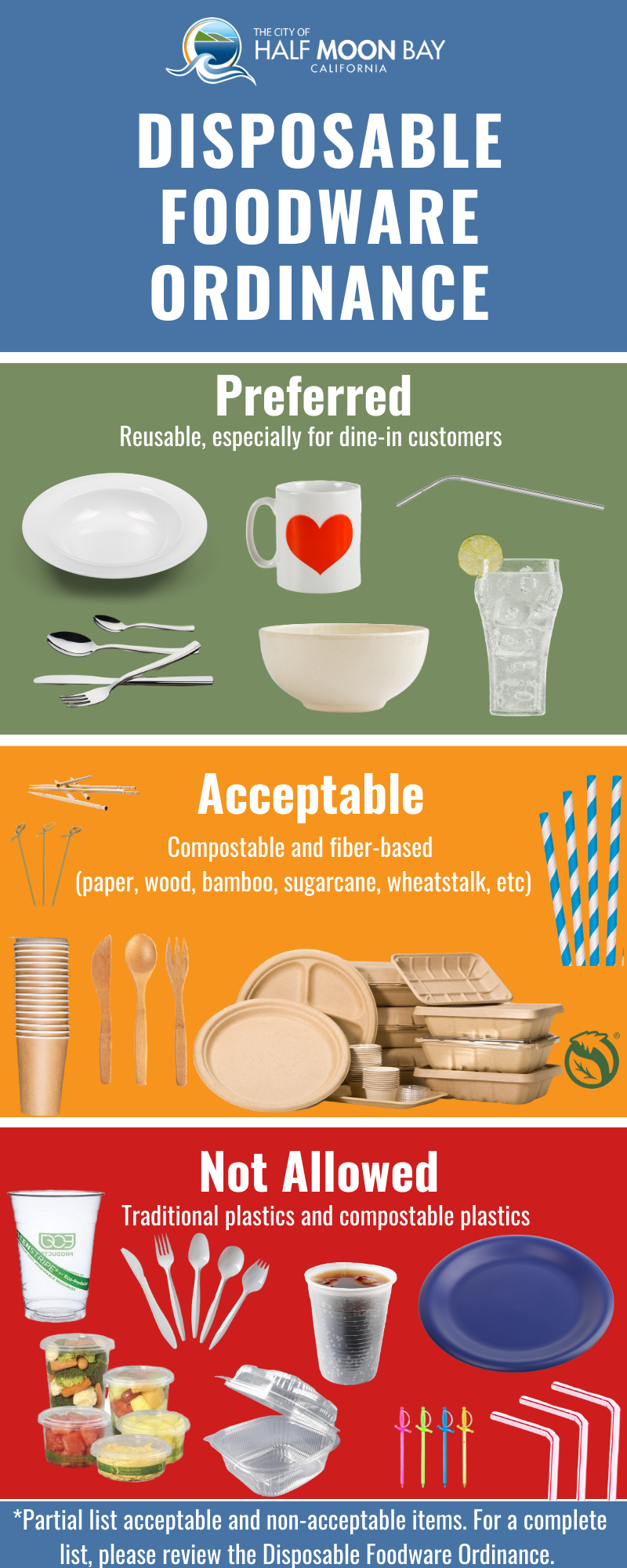 Disposable Foodware Infographic